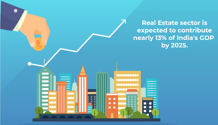 investment in real estate sector in India stats