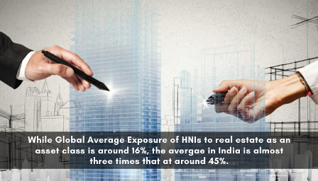 Global stats as compared to india of hni investment in real estate